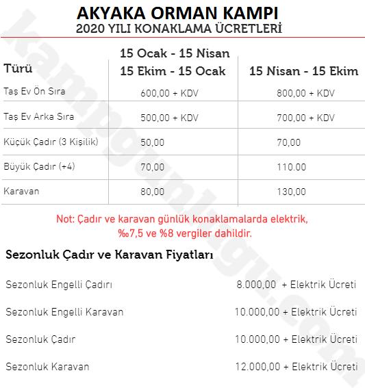 akyaka gökova orman kampı fiyat listesi